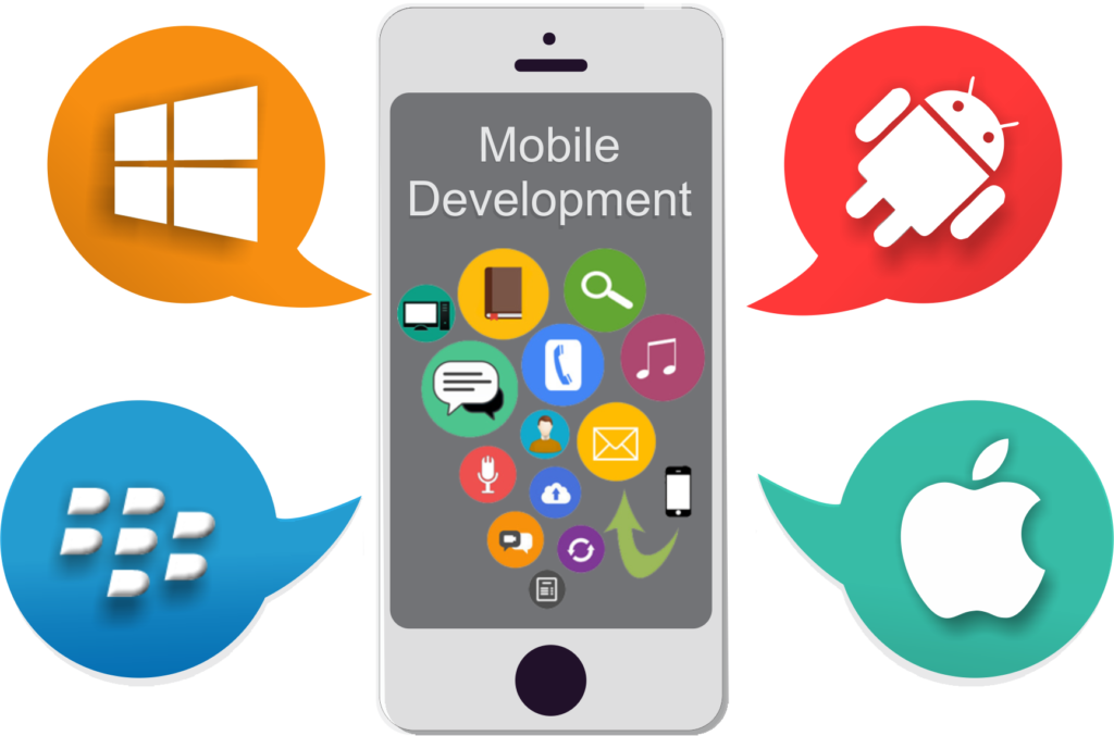 Boost your Business with Mobile Software Development Services