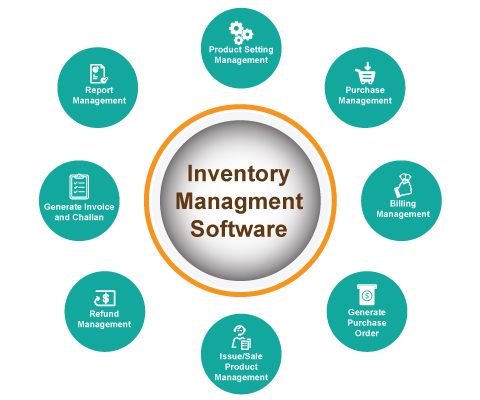 how-inventory-management-software-can-help-to-grow-your-business